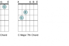 Chord theory for beginners
