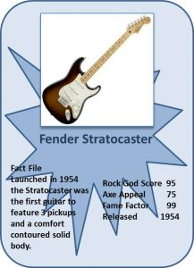 Guitar Top Trumps